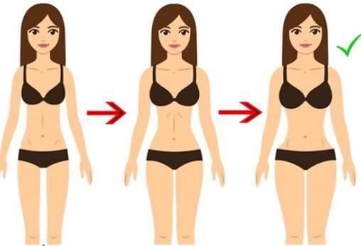 Một số những thực phẩm rất có lợi trong quá trình tăng cân